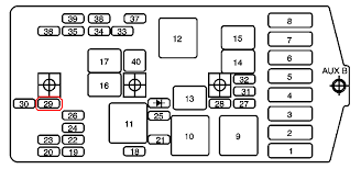 2006 montana fuse box wiring diagram the motor on the sliding door of my 2004 pontiac montana does not2006 montana fuse box