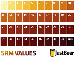 Srm Chart Beer Varieties The Origins Part Three Colour