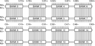 ni pxipxie 2532 2 wire 4×64 matrix topology ni switches help bank connection diagram