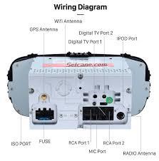 2014 kia radio wiring diagram wiring diagrams best kia soul amp wiring diagram wiring diagram schematic kia optima stereo harness diagram 2014 kia radio wiring diagram