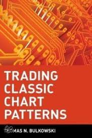 Encyclopedia Of Chart Patterns 2nd Edition Pdf Encyclopedia Of Chart Patterns 2nd Edition Pdf Visual
