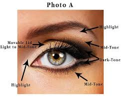 makeup cougarcosmetics enhance your deep set eyes