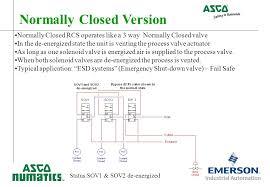 asco air solenoid valve wiring diagram asco auto wiring diagram asco solenoid valve wiring diagram electronic circuit wiring on asco air solenoid valve wiring diagram