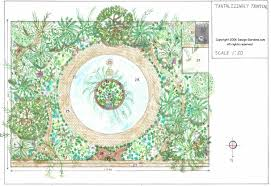 garden design plans. Tropical Garden Plan Plant Designs For Gardens Ptimage Design Plans