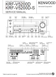 kenwood kdc mp208 wiring harness diagram kenwood automotive kdc mp wiring harness diagram kenwood krf v5200d service manual 1