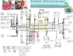 roketa 150cc scooter cdi wiring diagram cabinetdentaireertab com roketa 150cc scooter cdi wiring diagram medium resolution of wiring diagram simple wiring schema phantom parts