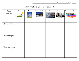 alternative energy organizer