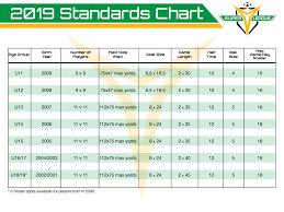 Us Soccer Standards Chart Super Y Program Overview