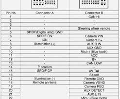 pioneer p5000dvd wiring diagram professional pioneer xbt wiring pioneer p5000dvd wiring diagram professional pioneer xbt wiring diagram unique pioneer xbt wiring