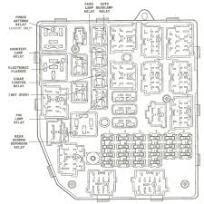 jeep grand cherokee fuse box diagram wire center \u2022 2000 Jeep Cherokee Sport Fuse Box Diagram 101 a lot more 1996 jeep grand cherokee fuse box diagram jeep rh bolumizle org fuse box diagram for 1999 jeep grand cherokee jeep grand cherokee fuse box