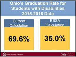 Paycheck Calculator 2015 Ohio Page 2 The Thomas B Fordham Institute Net Pay Calculator