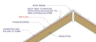 pitched roof no ceiling ridge detail