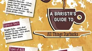 Without the very best espresso coffee, espresso beverages are forgettable. How To Understand The Starbucks Drinks Menu Learn The Lingo Delishably