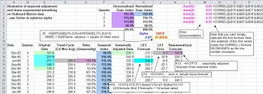 forecast model in excel forecasting with seasonal adjustment and linear exponential smoothing