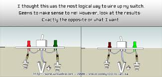wiring diagram for a 3 way toggle switch the wiring diagram on off on switch wiring diagram nodasystech wiring diagram