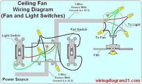 wire a light switch diagram carlplant single pole light switch wiring at Wiring Diagram For Light Switch
