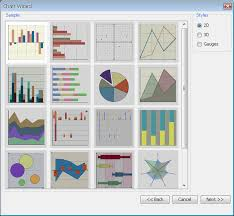 Different Kinds Of Charts 3 4 Chart Types And Data Mapping