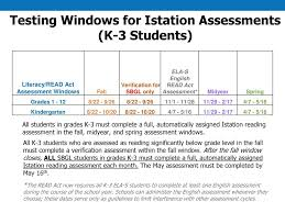 Istation Correlation Chart Istation Is Dps Supported Literacy Read Act Assessment