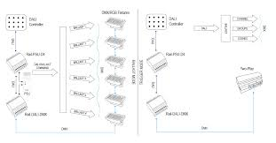 dmx wiring diagram dmx image wiring diagram artistic licence lighting the way leading the field on dmx wiring diagram