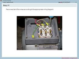 sew maintenance series replacingastator sew eurodrive driving the sew eurodrive motor brake wiring diagram product training stator replacement 37 � reconnect all of the wires according to the appropriate wiring