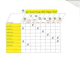 Girl Scout Camping Kaper Chart Template Girl Scout Kaper Charts Vepuli15s Soup
