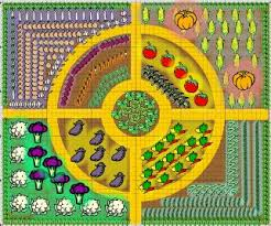 Small Picture Vegetable garden outline design I love this I will be