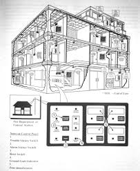 communications life safety and security systems in buildings addressable or nonaddressable system