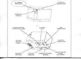 coleman powermate generator wiring diagram wiring diagram onan 5000 generator wiring diagram nilza net
