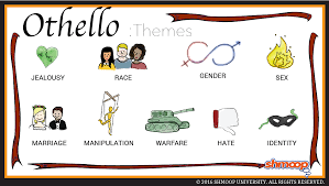 themes in othello chart themes