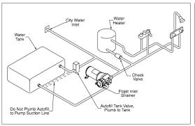 plumbing airstream trailer complete renovation plumbing schematic