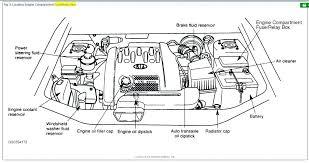 kia sorento engine compartment diagram wiring diagram photos for 2002 Honda CR-V Engine Diagram 2005 kia sorento car radio wiring diagram fuse panel box ford focus rh psoriasislife club mazda 3 engine compartment diagram dodge ram 1500 engine