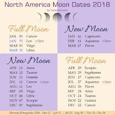 Monthly Moon Dates in Zodiac Signs 2018, North America
