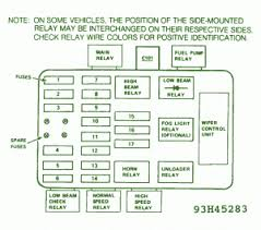 similiar bmw fuse diagram 3 series 1998 keywords bmw fuse box diagram fuse box bmw 1986 528e v6 diagram