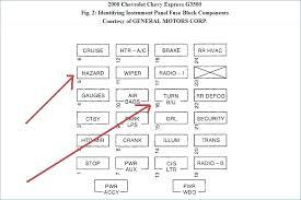 2002 chevy astro fuse box diagram wiring diagram libraries 2002 chevy astro fuse box layout wiring diagramsamazing 2002 chevy astro fuse box layout for fuse