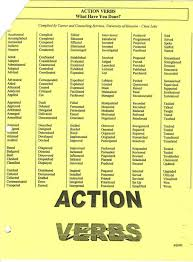Resume Power Verbs Synonyms Best Action And Words List Of Template