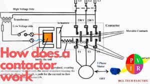 contactor wiring pdf wiring diagram list contactor wiring pdf wiring diagrams contactor wiring diagram start stop pdf contactor wiring pdf