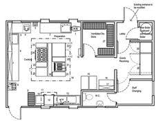 commercial restaurant kitchen design. 9 Restaurant Floor Plan Examples \u0026 Ideas For Your Layout Commercial Kitchen Design
