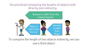4. Compare length using indirect comparison (FP) | LearnZillion