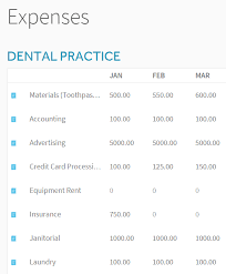 Starting A Dental Practice How To Build Financial