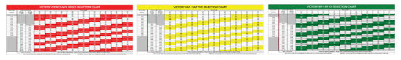 Victory Vap Arrow Chart 32 Specific Victory Arrow Chart