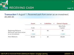 century 21 accounting 2009 south western cengage learning 6 lesson 1 2