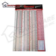 Starrett Drill Chart Printable Starrett 1214 Tap Drill Decimal Reference Wall Chart