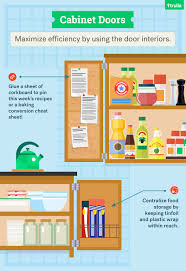 To Organize Kitchen The Ultimate Guide To Kitchen Organization Trulias Blog Life