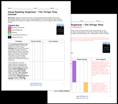 the things they carried the things they carried summary analysis the teacher edition of the litchart on the things they carried ldquo