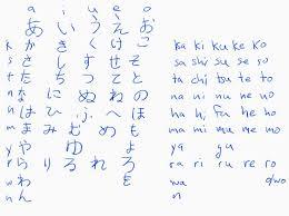 001 Learning Japanese Hiragana