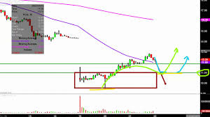 Pg E Corporation Pcg Stock Chart Technical Analysis For 08 21 2019
