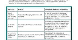 Resume Phrases For Customer Service Therpgmovie