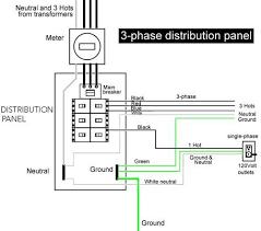 3 phase electric panel diagrams wiring diagram meta 208v 3 phase panel wiring diagram wiring diagrams value 208v 3 phase wiring diagram wiring diagram