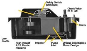 similiar hot air furnace condensation pump keywords to keep the condensate drain pan in the air handler clean consider