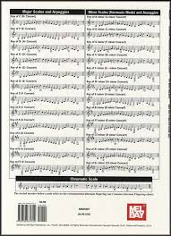 Clarinet Chromatic Scale Finger Chart Details About Clarinet Fingering And Scale Chart Alternate Fingering By Eric Nelson